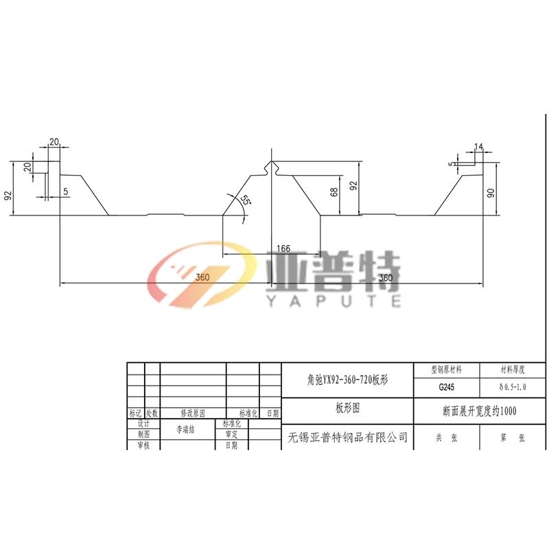 角驰YX92-360-720板形