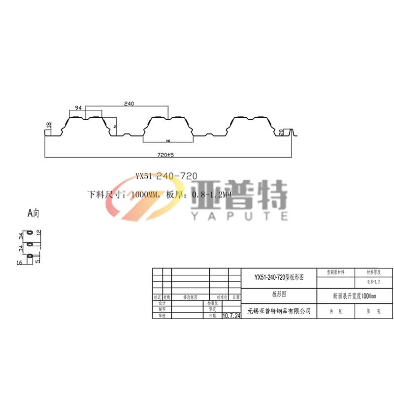 YZ51-240-720型板形图