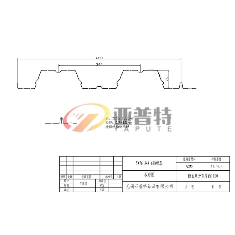 YX76-344-688板形