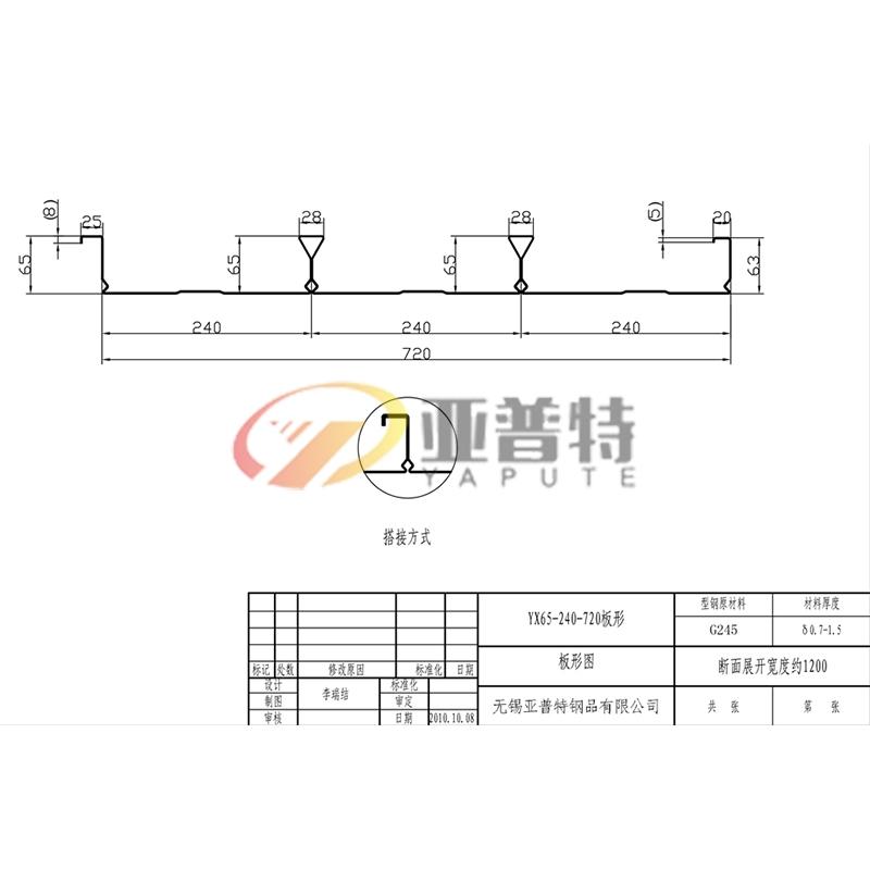 YX65-240-720板形
