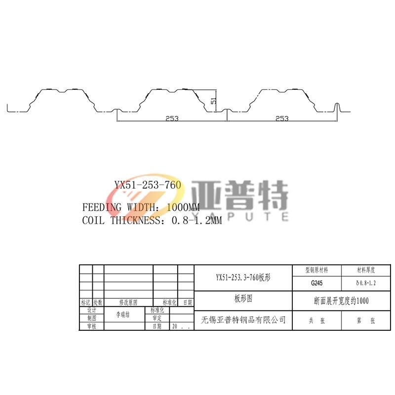 YX51-253.3-760板形