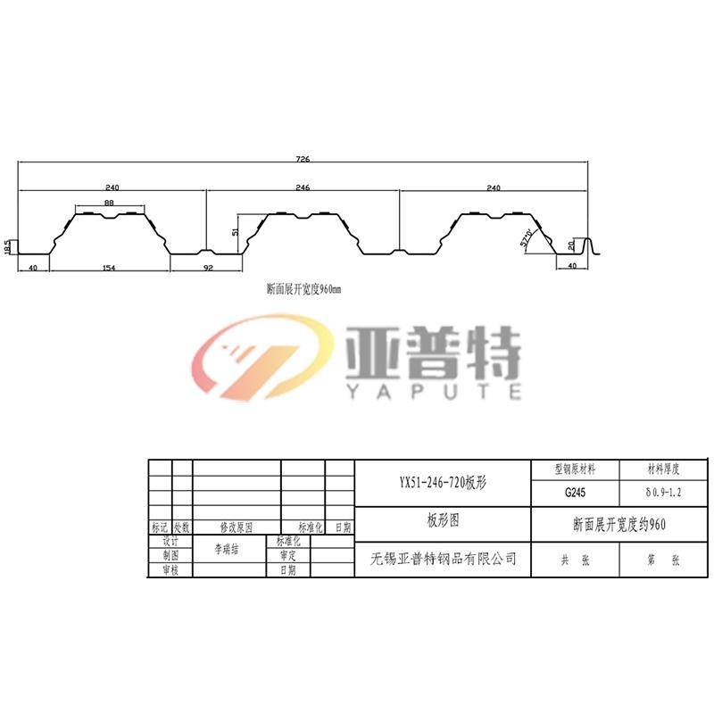 YX51-246-720板形