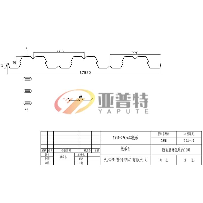 YX51-226-678板形