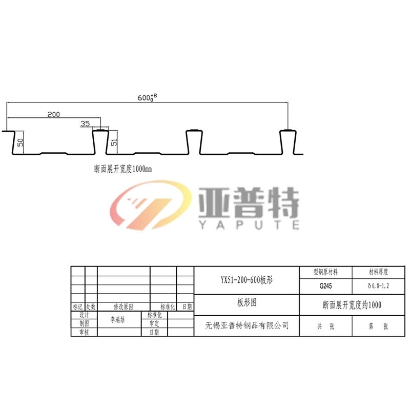 YX51-200-600板形