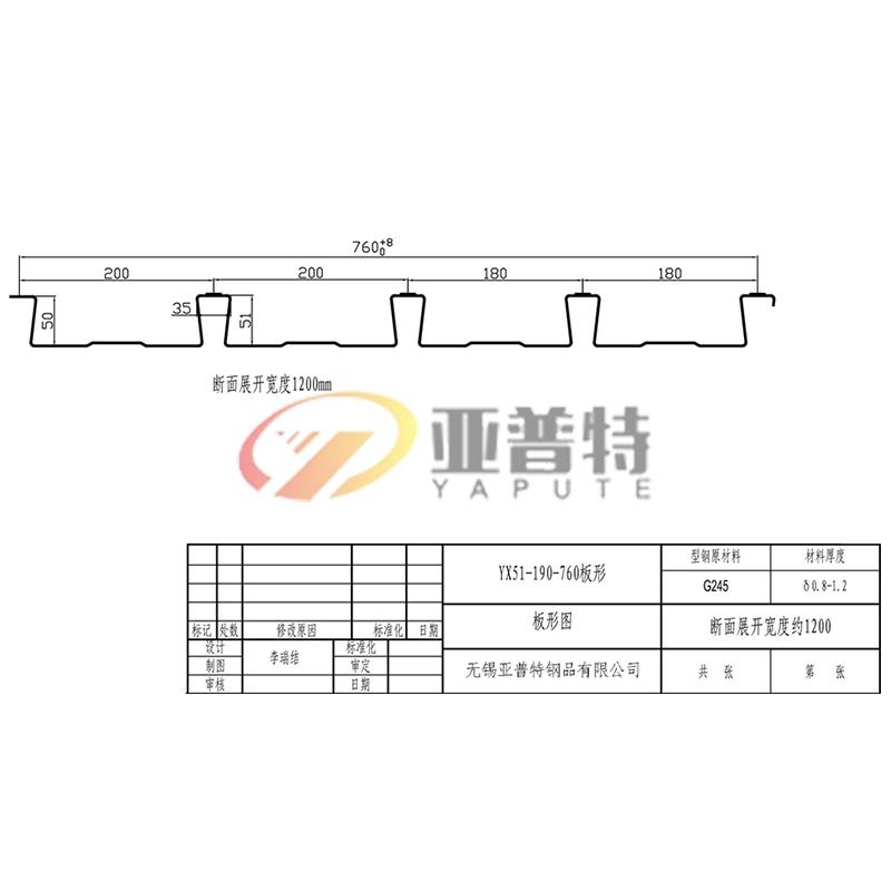 安徽YX51-190-760板形