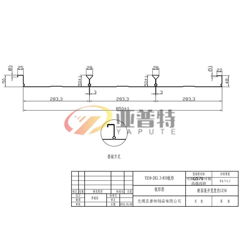 YX50-283.3-850板形