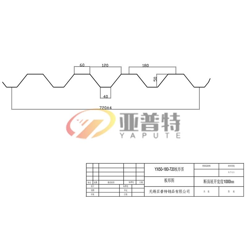安徽YX50-180-720板形图