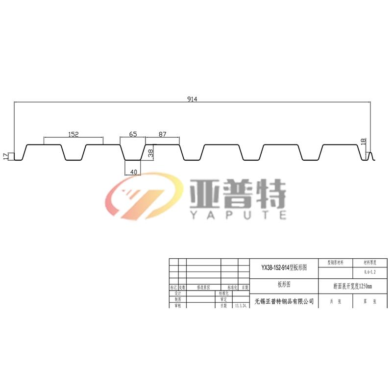 YX38-152-914型板形图