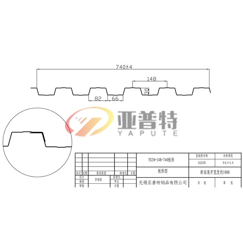 YX30-148-740板形