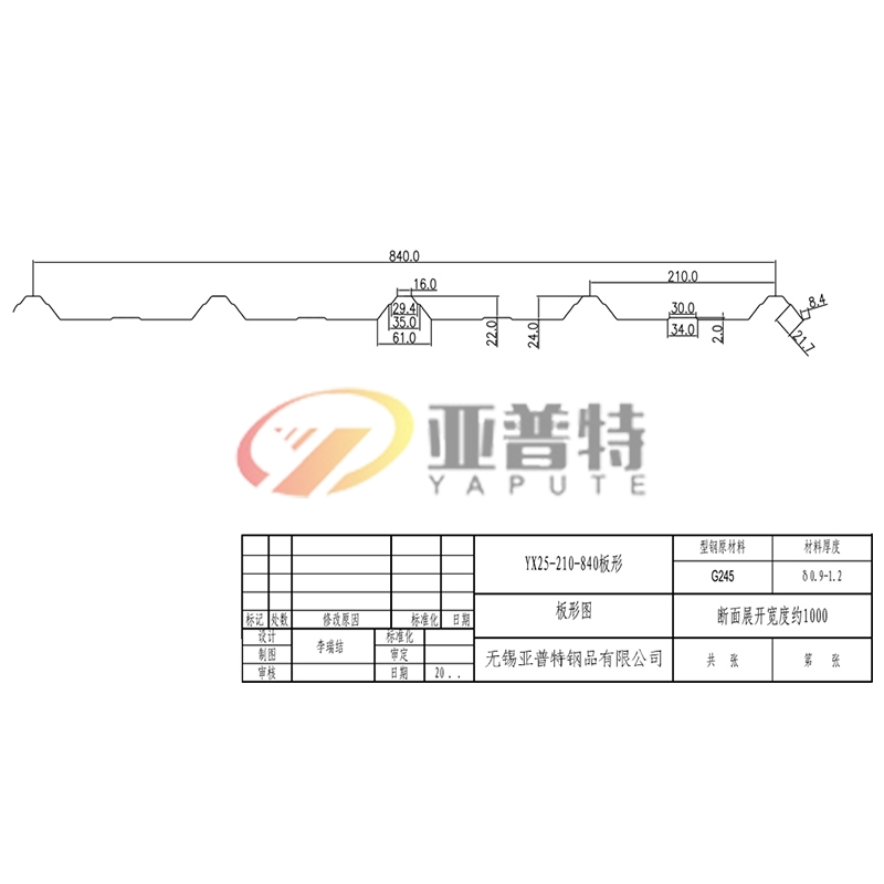 YX25-210-840板形