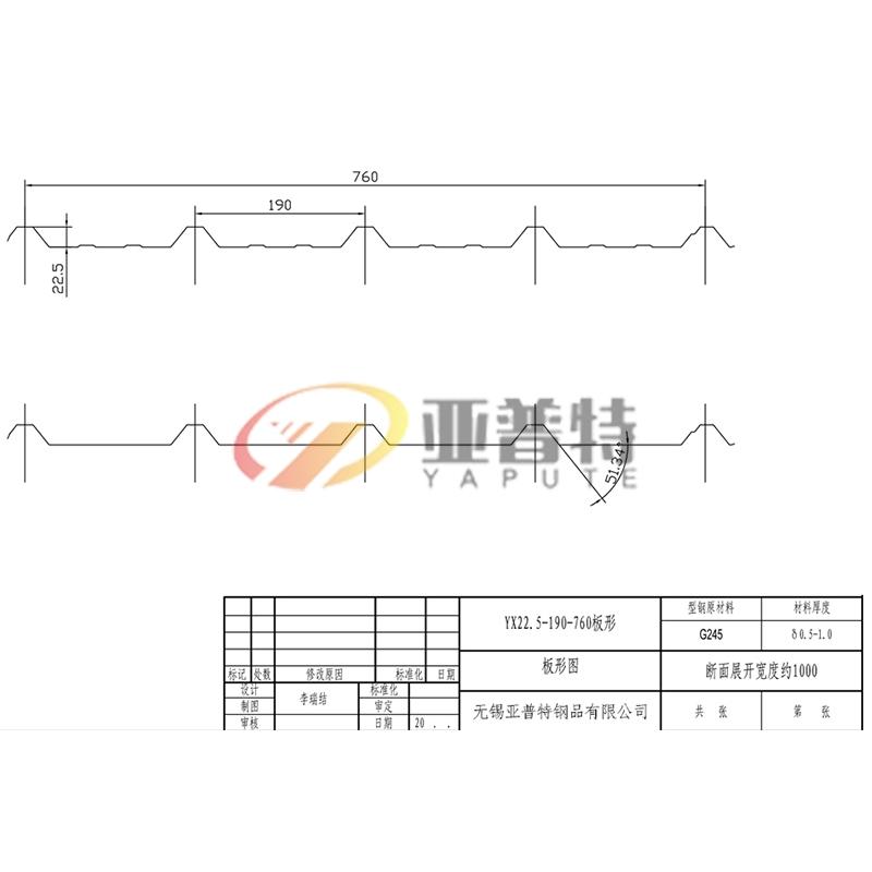 YX22.5-190-760板形