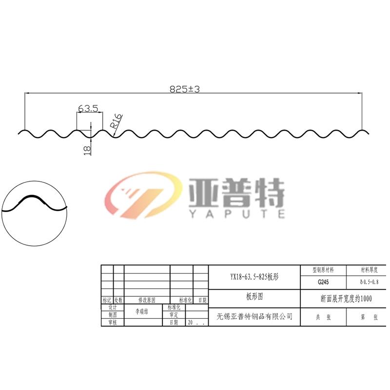 YX18-63.5-825板形