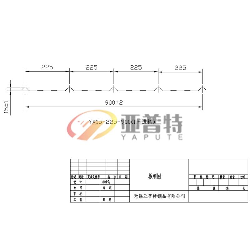 YX15-225-900板形