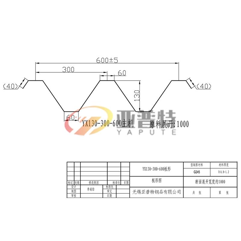 YX130-300-600板形