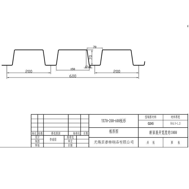 YX70-200-600板形