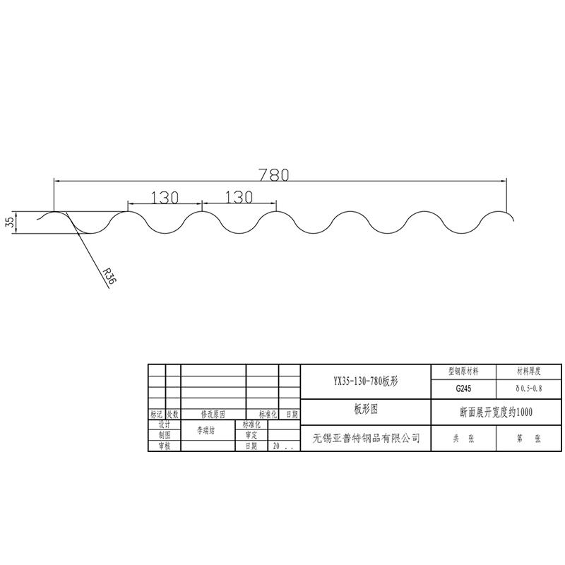YX35-130-780板形