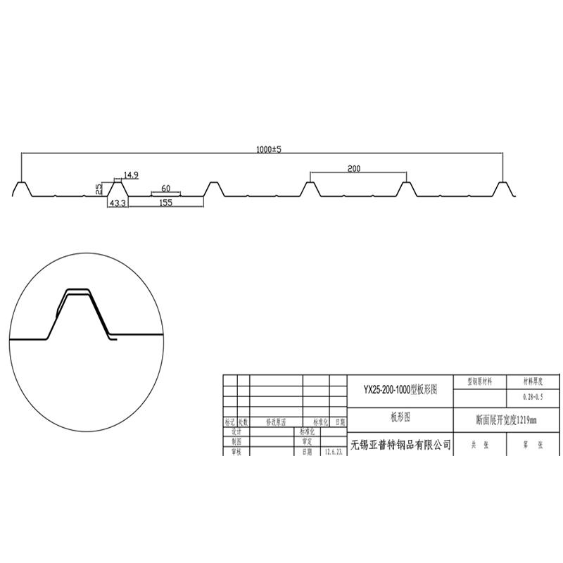 YX25-200-1000板形